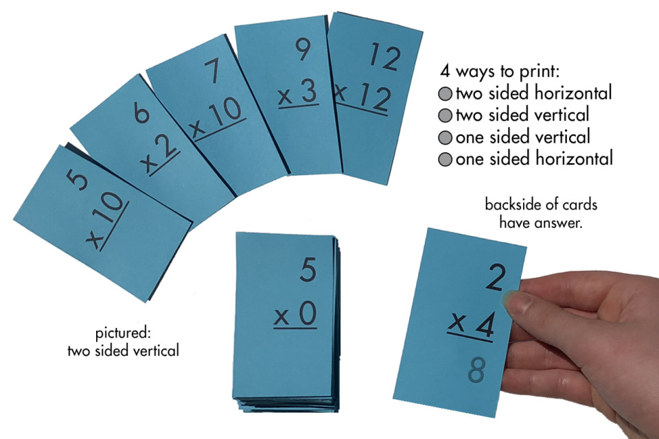 Critical image in multiplication facts 0-12 printable